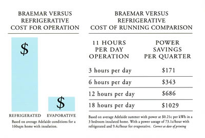 braemar-versus-refrigrerative