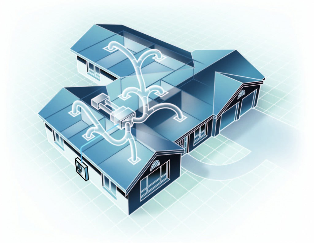 Cost Of Ducted Air Conditioning By Rite Price Heating