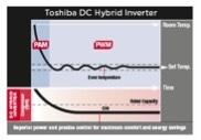 toshiba wall split air conditioner